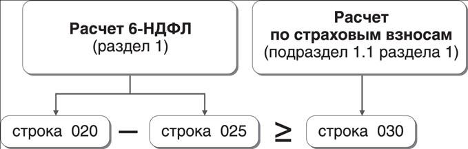 Схема-1-607